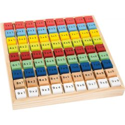 Table de multiplication multicolore